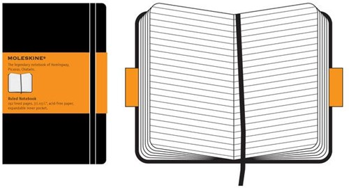 Moleskine Pocket Ruled Notebook -Nmmm710 IMMM710 Black