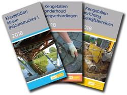 GWWkengetallenserie 2018 (3 boeken)