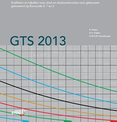 GTS 2013 -GRAFIEKEN EN TABELLEN VOOR STA AL EN STAALCONSTRUCTIES VOOR G POTJES, B.