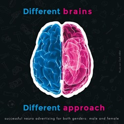 Different Brains, Different Approaches -successful neuro advertising f or both genders: male and fema Osch, Huub van