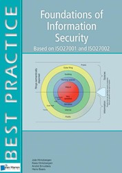 Foundations of IT security -based on ISO27001 en ISO27002 Hintzbergen, Jule
