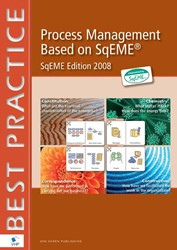 Process Management Based on SqEME -a horizontal approach to organ ising the enterprise