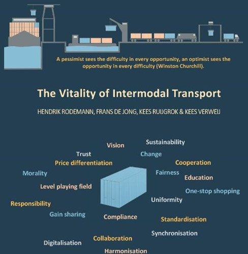 The Vitality of Intermodal Transport Rodemann, Hendrik