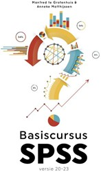 Basiscursus SPSS Grotenhuis, Manfred te
