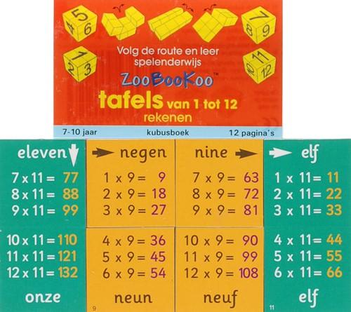 Tafels van 1 tot 12