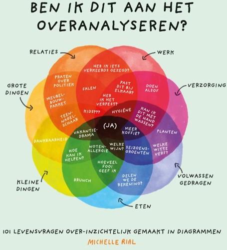 Ben ik weer aan het overanalyseren? -101 levensvragen over-inzichte lijk gemaakt in diagrammen Rial, Michelle