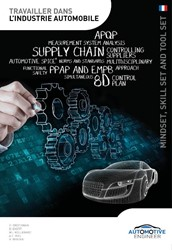 Travailler dans l'industrie automob -facon de penser, ensemble de competences et d'outils Broekman, H.