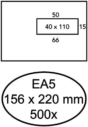 ENVELOP QUANTORE VENSTER EA5 VR40 ZK -HUISMERK ENVELOPPEN 8982244 80GR WIT